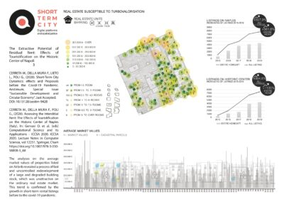 The Extractive Potential of Residual Rent_3